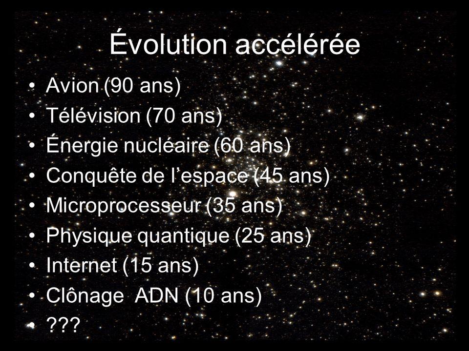 Évolution accélérée Avion (90 ans) Télévision (70 ans) Énergie nucléaire (60 ans) Conquête de lespace (45 ans) Microprocesseur (35 ans) Physique quantique (25 ans) Internet (15 ans) Clônage ADN (10 ans) ???