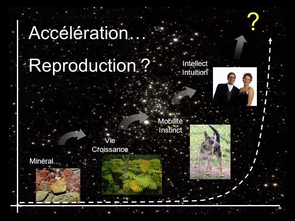 Accélération… Reproduction ? Vie Croissance Mobilité Instinct Minéral… Intellect Intuition ?