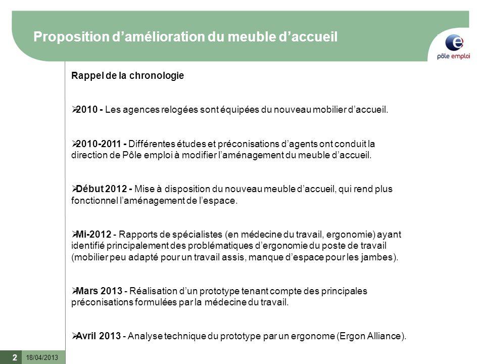 18/04/2013 2 Proposition damélioration du meuble daccueil Rappel de la chronologie 2010 - Les agences relogées sont équipées du nouveau mobilier daccu