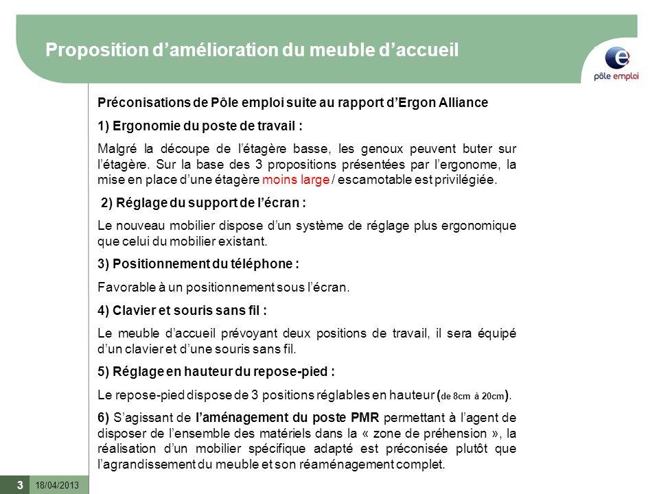 18/04/2013 3 Proposition damélioration du meuble daccueil Préconisations de Pôle emploi suite au rapport dErgon Alliance 1) Ergonomie du poste de trav