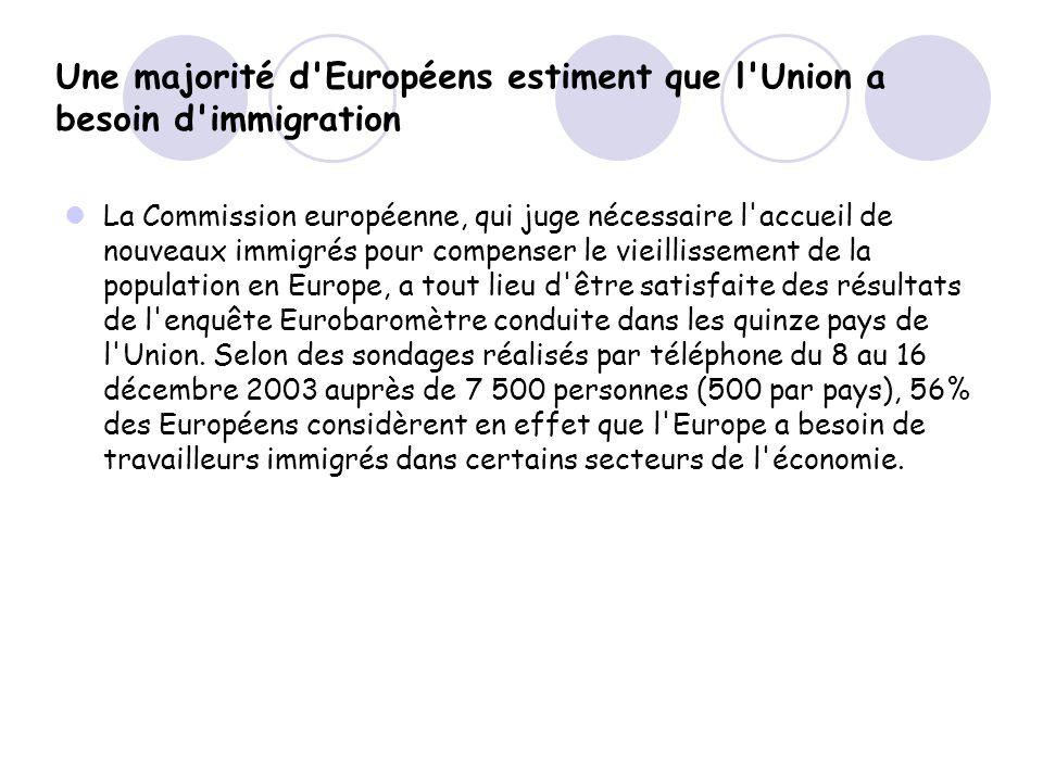 Une majorité d Européens estiment que l Union a besoin d immigration La Commission européenne, qui juge nécessaire l accueil de nouveaux immigrés pour compenser le vieillissement de la population en Europe, a tout lieu d être satisfaite des résultats de l enquête Eurobaromètre conduite dans les quinze pays de l Union.