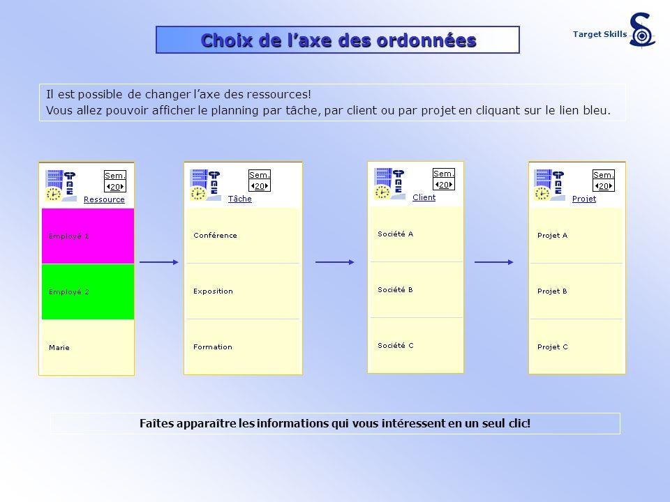 Choix de laxe des ordonnées Faîtes apparaître les informations qui vous intéressent en un seul clic! Il est possible de changer laxe des ressources! V