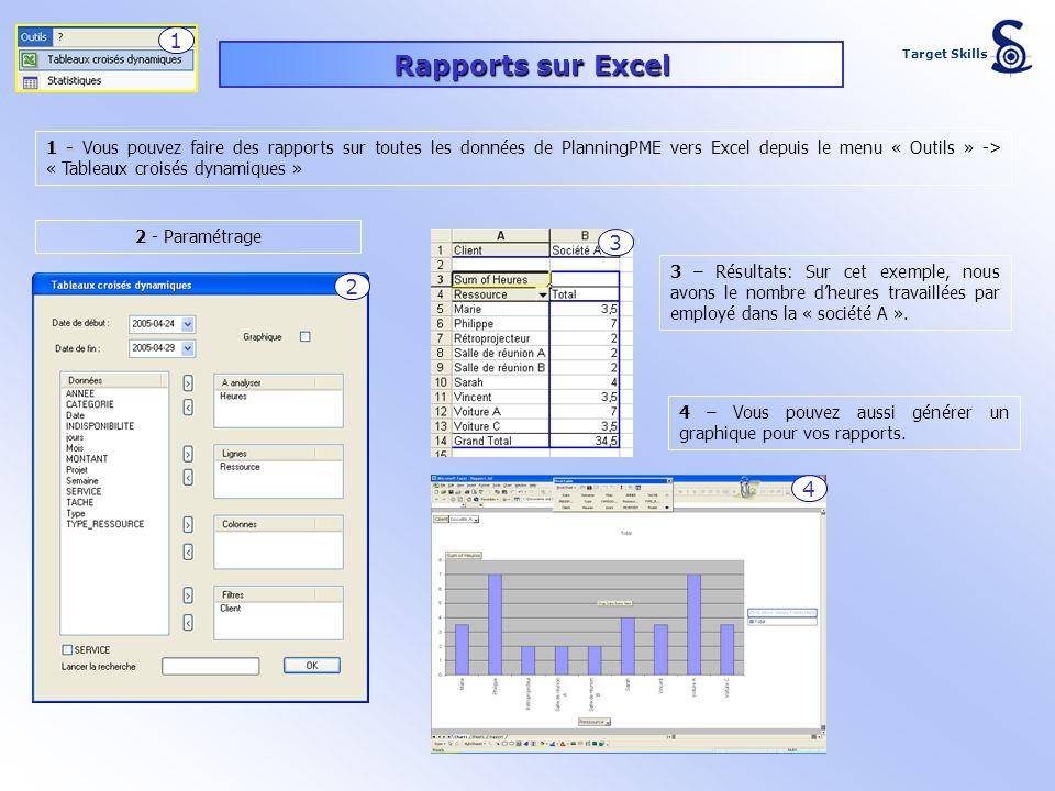 Rapports sur Excel 1 - 1 - Vous pouvez faire des rapports sur toutes les données de PlanningPME vers Excel depuis le menu « Outils » -> « Tableaux cro