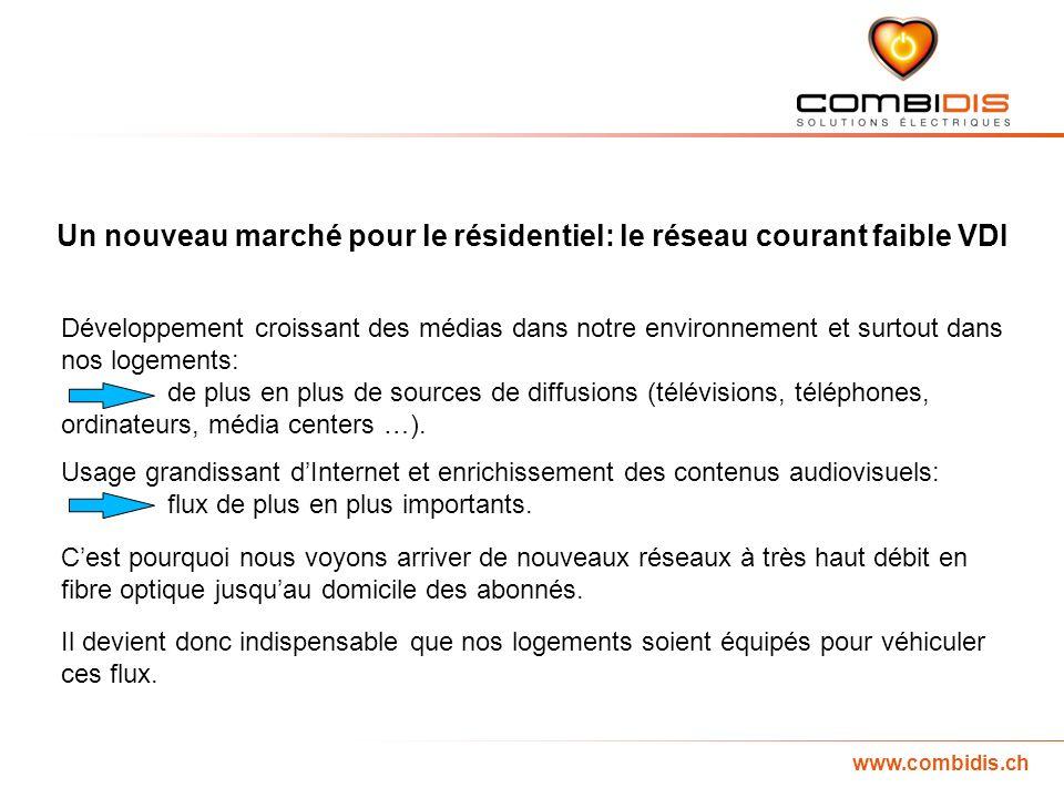 www.combidis.ch Un nouveau marché pour le résidentiel: le réseau courant faible VDI Il devient donc indispensable que nos logements soient équipés pour véhiculer ces flux.