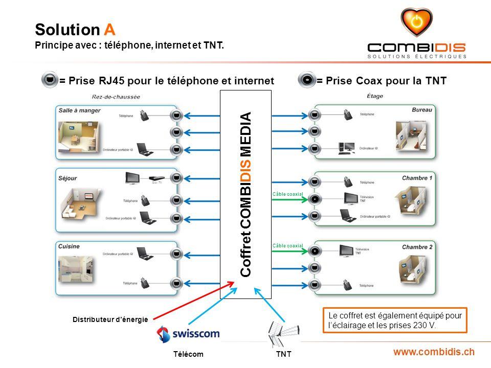 www.combidis.ch Coffret COMBIDIS MEDIA Box TV Câble coaxial Télécom TNT Distributeur dénergie Le coffret est également équipé pour léclairage et les prises 230 V.