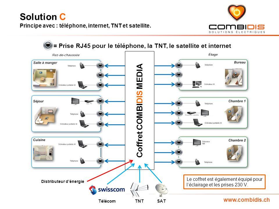 www.combidis.ch Récepteur Satellite Coffret COMBIDIS MEDIA Box TV SAT Télécom TNT Distributeur dénergie Le coffret est également équipé pour léclairage et les prises 230 V.