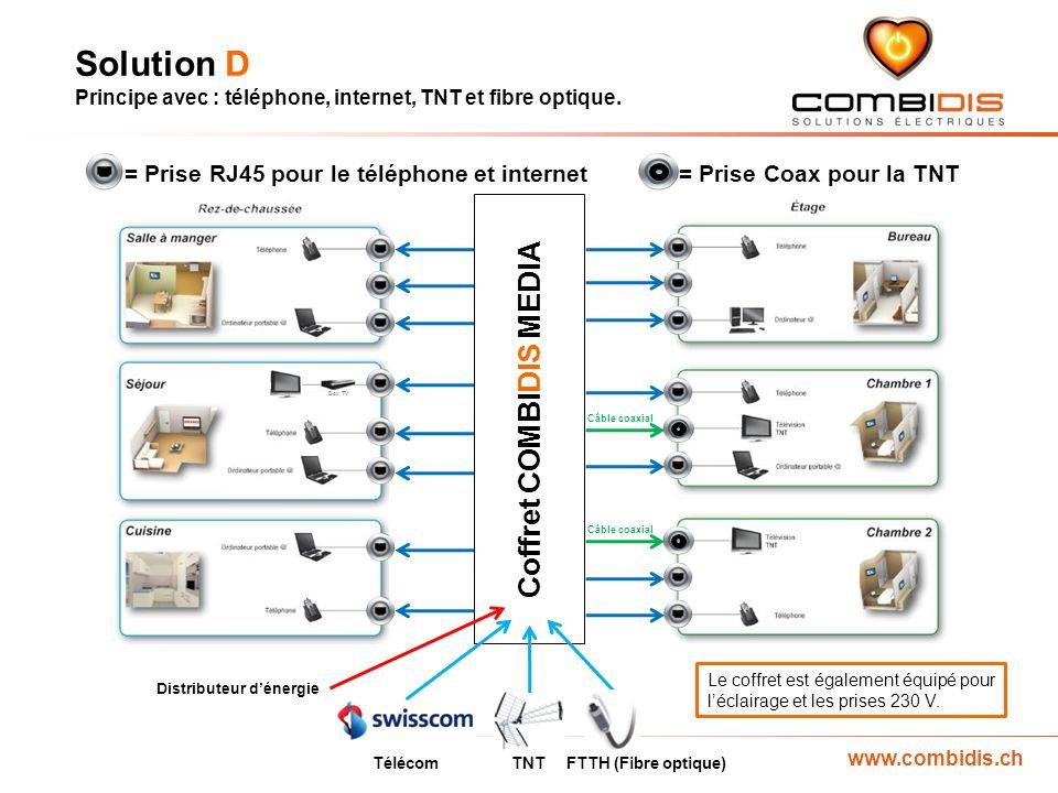www.combidis.ch Coffret COMBIDIS MEDIA Box TV Télécom TNT Distributeur dénergie Le coffret est également équipé pour léclairage et les prises 230 V.