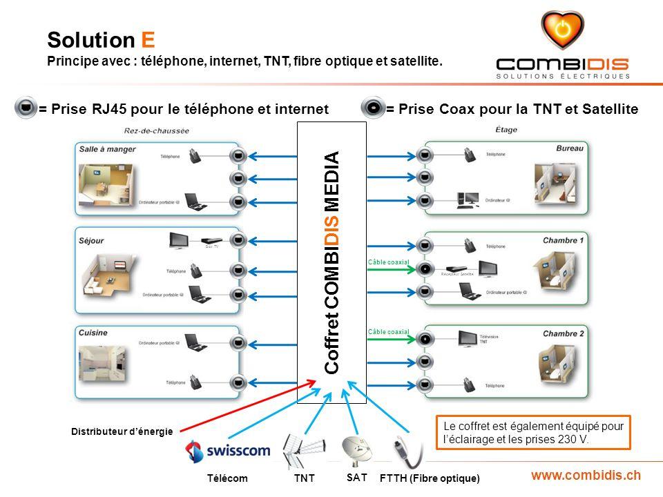 www.combidis.ch Récepteur Satellite Coffret COMBIDIS MEDIA Box TV Télécom TNT Distributeur dénergie Le coffret est également équipé pour léclairage et les prises 230 V.