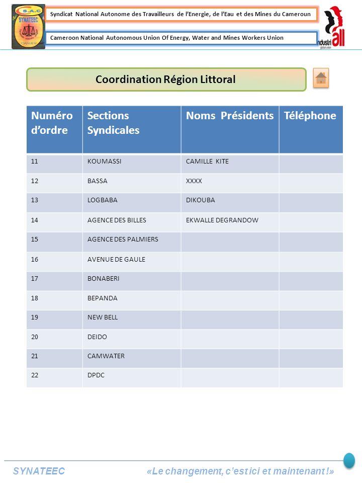 Coordination Région Littoral Numéro dordre Sections Syndicales Noms PrésidentsTéléphone 11KOUMASSICAMILLE KITE 12BASSAXXXX 13LOGBABADIKOUBA 14AGENCE DES BILLESEKWALLE DEGRANDOW 15AGENCE DES PALMIERS 16AVENUE DE GAULE 17BONABERI 18BEPANDA 19NEW BELL 20DEIDO 21CAMWATER 22DPDC Syndicat National Autonome des Travailleurs de lEnergie, de lEau et des Mines du Cameroun Cameroon National Autonomous Union Of Energy, Water and Mines Workers Union SYNATEEC «Le changement, cest ici et maintenant !»