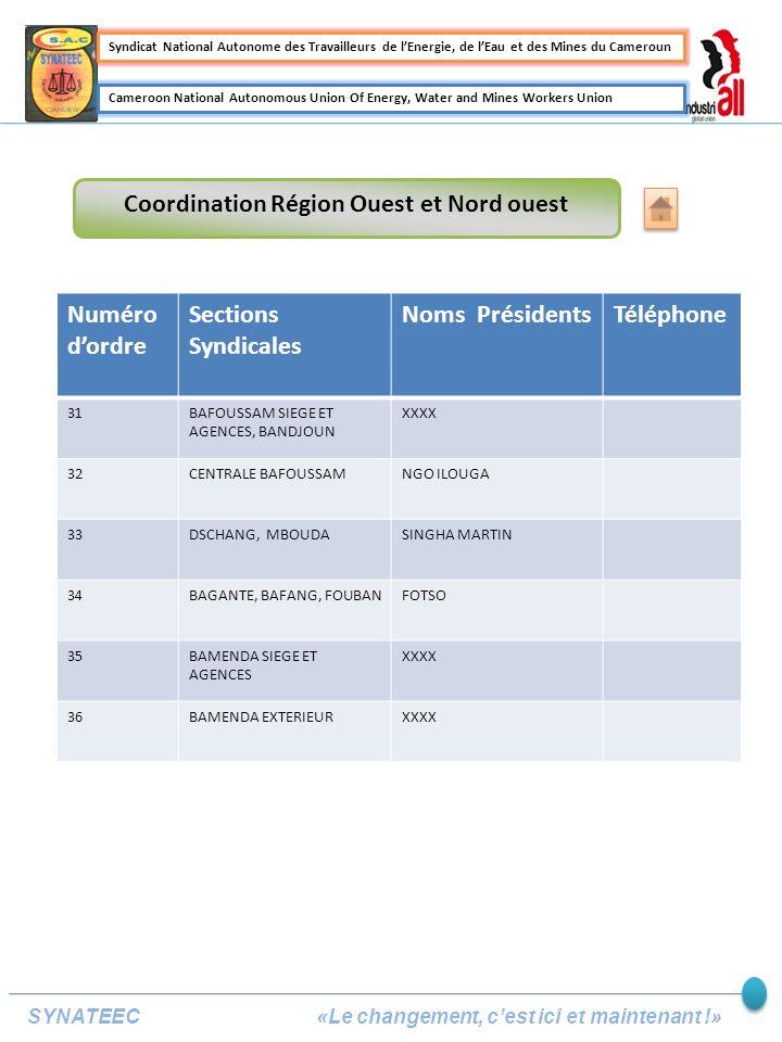 Coordination Région Sud ouest Numéro dordre Sections Syndicales Noms PrésidentsTéléphone 37LIMBE HFODOMRAWA LONGDANDI 38LIMBE SIEGE ET AGENCESXXXX 39LIMBE EXTERIEUR TIKO, BUEA, MUYUKA, OMBE BOYOGUENO 40KUMBA, MANFE, TOMBEL, MUNDEMBA 41SONARA Syndicat National Autonome des Travailleurs de lEnergie, de lEau et des Mines du Cameroun Cameroon National Autonomous Union Of Energy, Water and Mines Workers Union SYNATEEC «Le changement, cest ici et maintenant !»