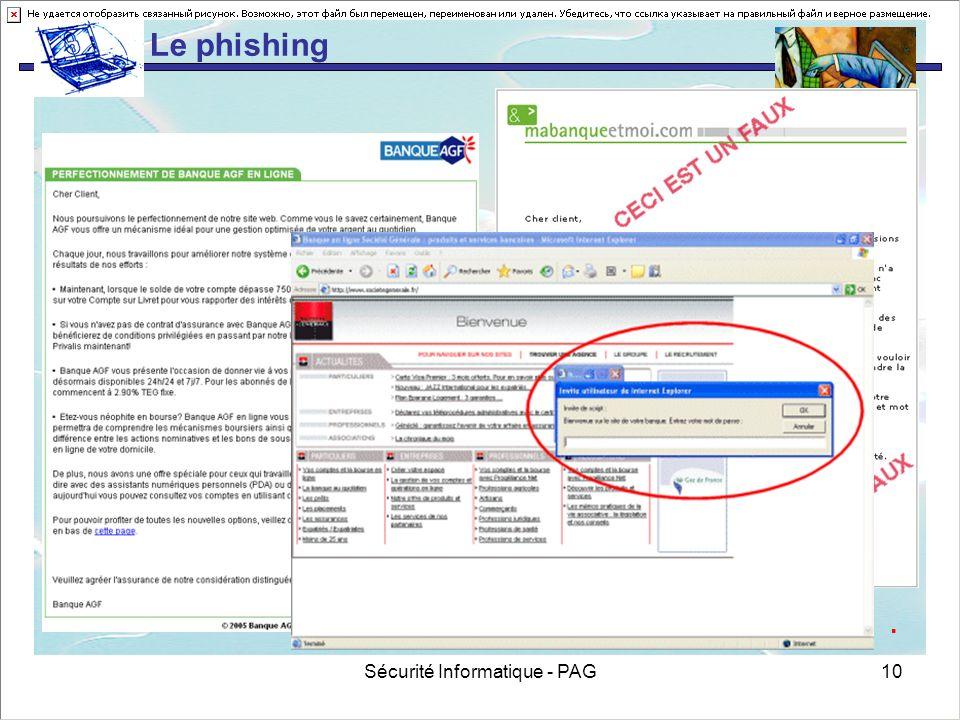 Sécurité Informatique - PAG10 Le phishing.