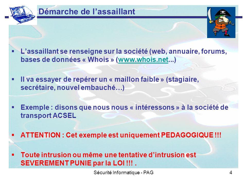 Sécurité Informatique - PAG4 Démarche de lassaillant Lassaillant se renseigne sur la société (web, annuaire, forums, bases de données « Whois » (www.w