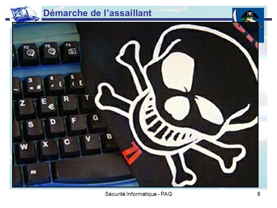 Sécurité Informatique - PAG6 Démarche de lassaillant On se connecte sur www.netcraft.com et on lui fournit le nom du site web