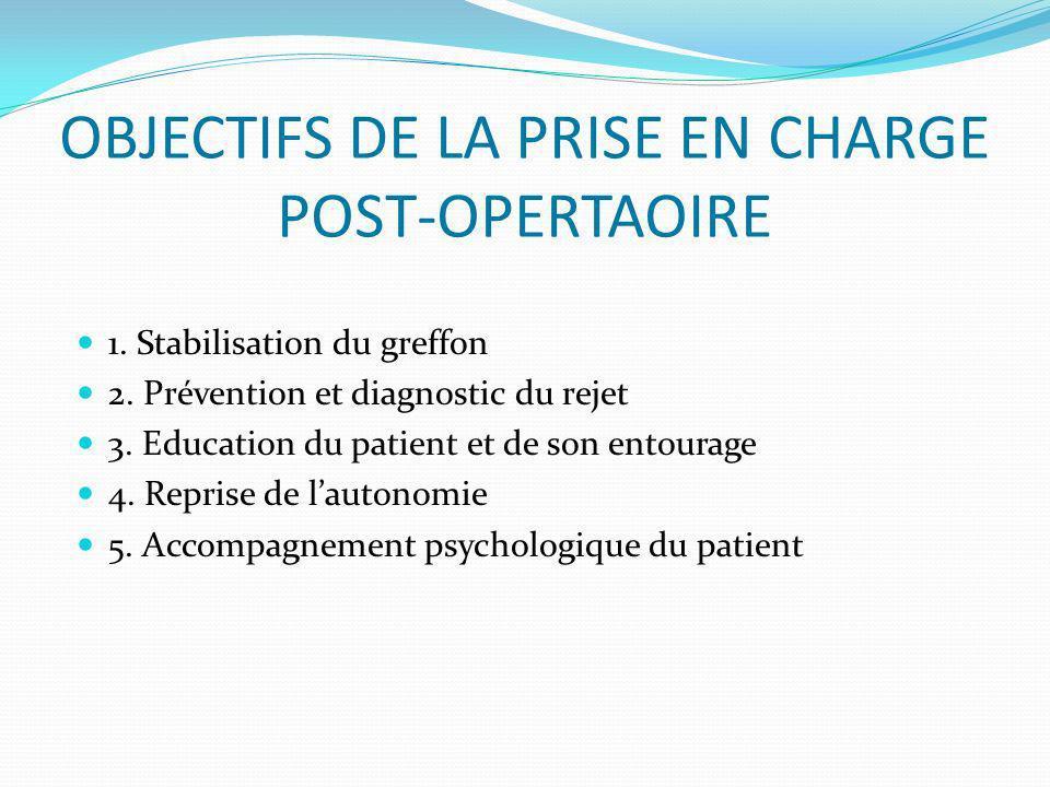 OBJECTIFS DE LA PRISE EN CHARGE POST-OPERTAOIRE 1. Stabilisation du greffon 2. Prévention et diagnostic du rejet 3. Education du patient et de son ent