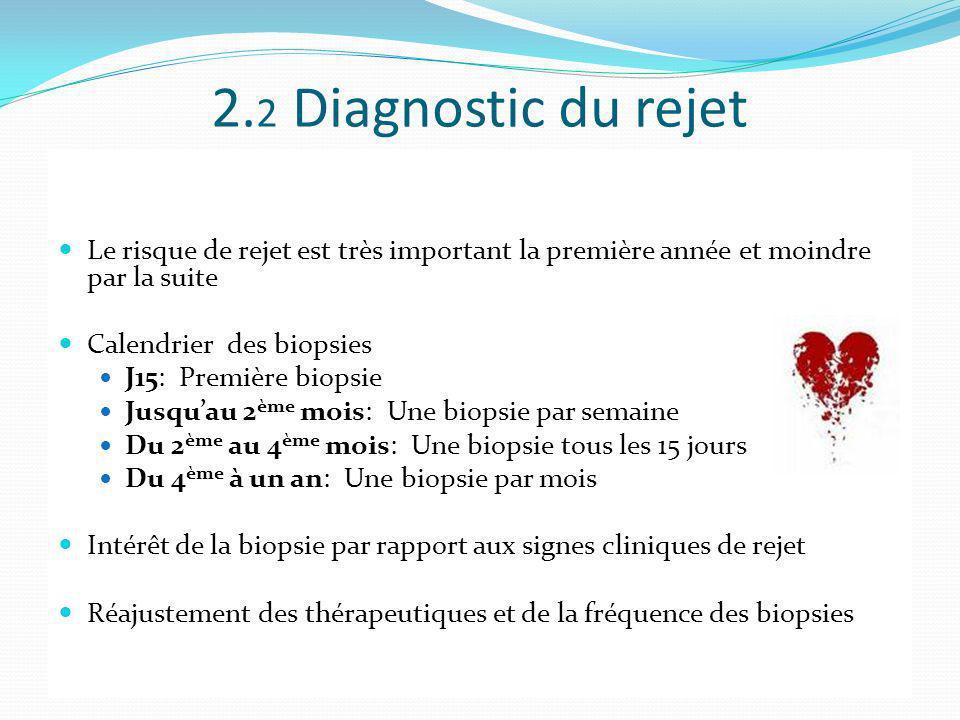 2. 2 Diagnostic du rejet Le risque de rejet est très important la première année et moindre par la suite Calendrier des biopsies J15: Première biopsie