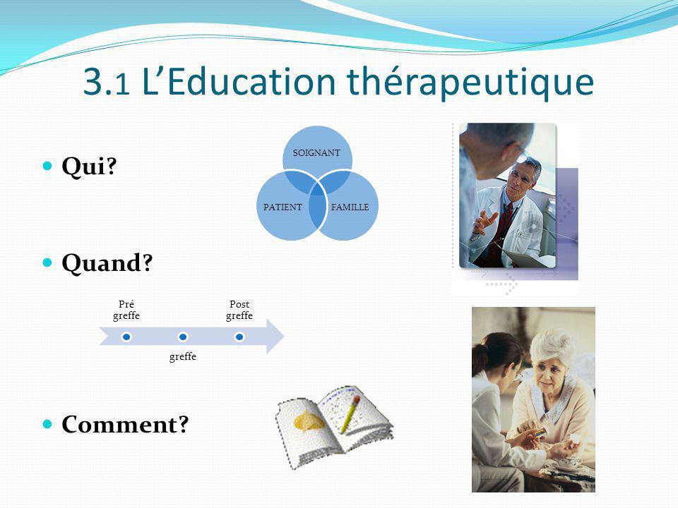 3. 1 LEducation thérapeutique Qui? Quand? Comment? SOIGNANT FAMILLEPATIENT Pré greffe greffe Post greffe