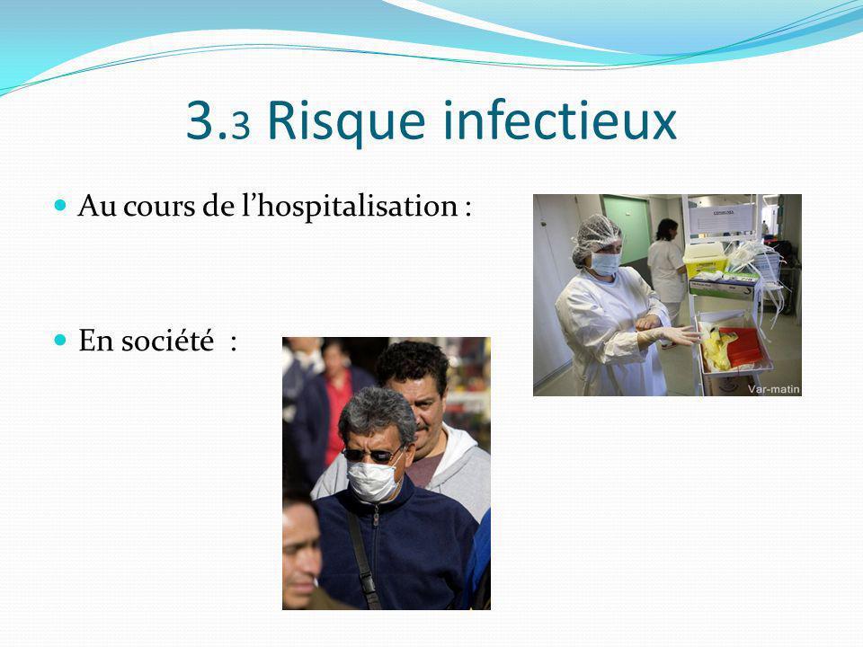 3. 3 Risque infectieux Au cours de lhospitalisation : En société :