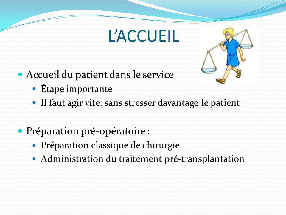 LACCUEIL Accueil du patient dans le service Étape importante Il faut agir vite, sans stresser davantage le patient Préparation pré-opératoire : Prépar