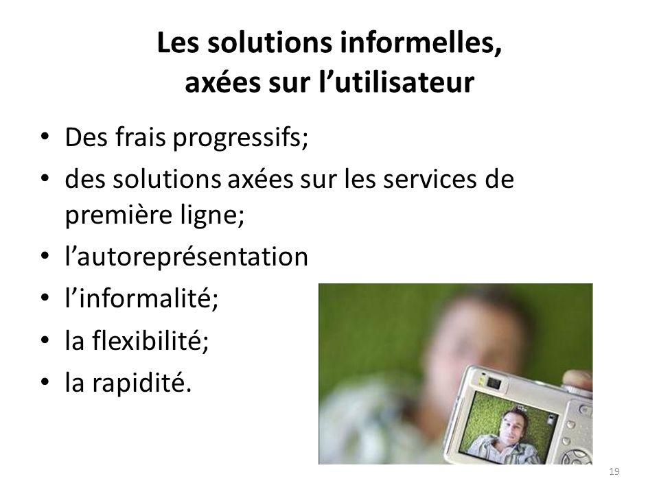 Les solutions informelles, axées sur lutilisateur Des frais progressifs; des solutions axées sur les services de première ligne; lautoreprésentation l