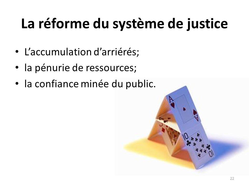 La réforme du système de justice Laccumulation darriérés; la pénurie de ressources; la confiance minée du public. 22