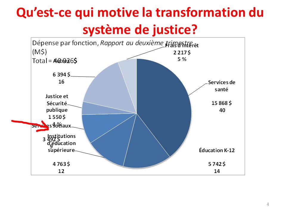 Quest-ce qui motive la transformation du système de justice? 4