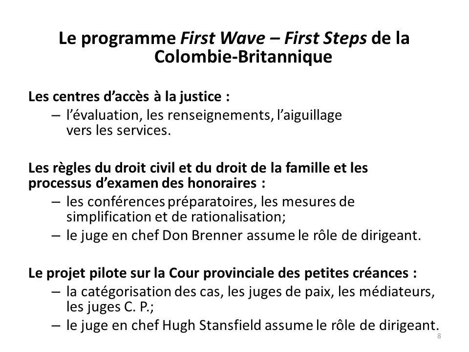 Le programme First Wave – First Steps de la Colombie-Britannique Les centres daccès à la justice : – lévaluation, les renseignements, laiguillage vers