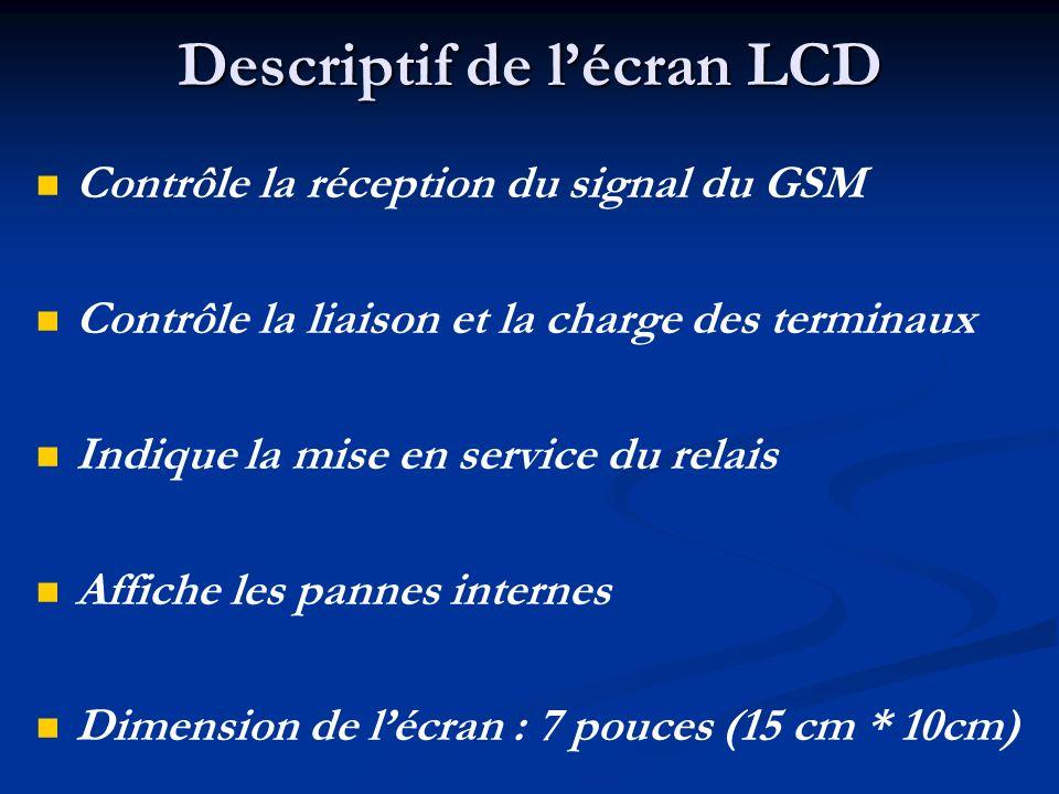 Descriptif de lécran LCD Contrôle la réception du signal du GSM Contrôle la liaison et la charge des terminaux Indique la mise en service du relais Affiche les pannes internes Dimension de lécran : 7 pouces (15 cm * 10cm)