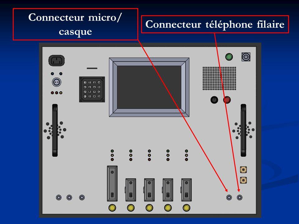 Connecteur micro/ casque Connecteur téléphone filaire