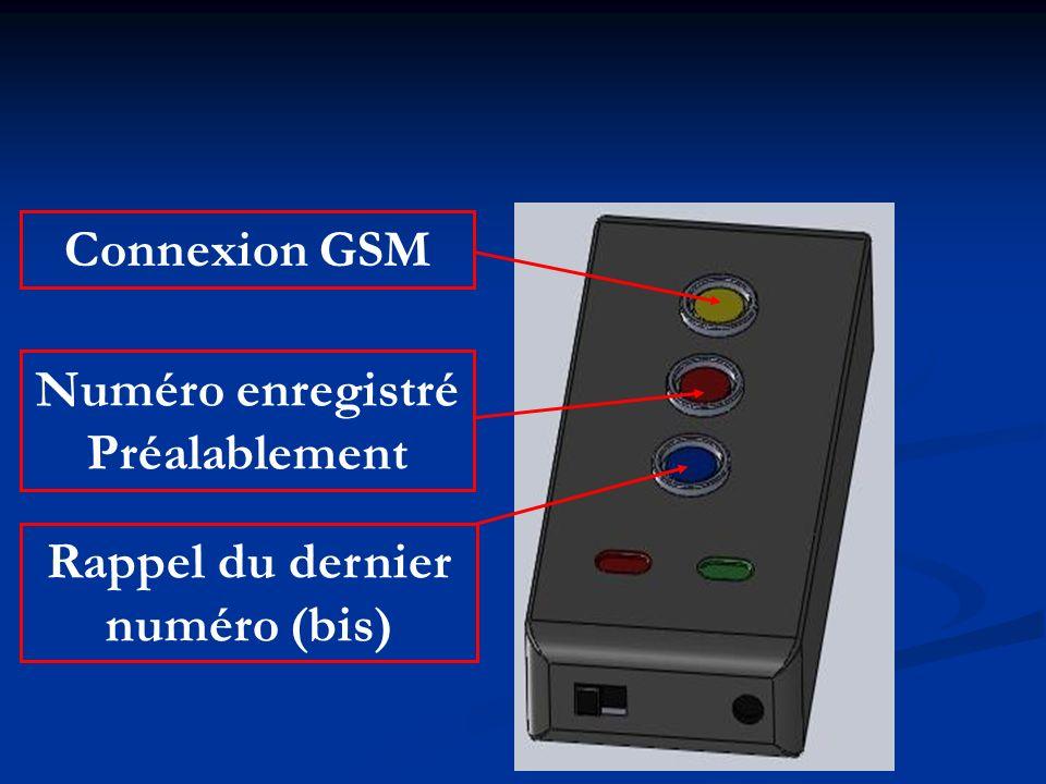 Rappel du dernier numéro (bis) Numéro enregistré Préalablement Connexion GSM