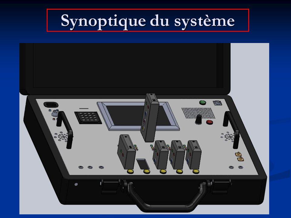 Synoptique du système