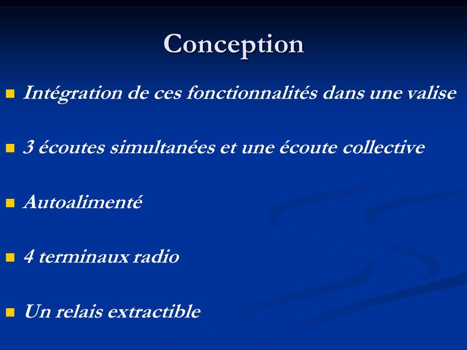 Conception Intégration de ces fonctionnalités dans une valise 3 écoutes simultanées et une écoute collective Autoalimenté 4 terminaux radio Un relais extractible