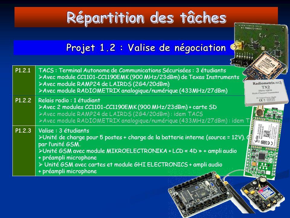 P1.2.1TACS : Terminal Autonome de Communications Sécurisées : 3 étudiants Avec module CC1101-CC1190EMK (900 MHz/23dBm) de Texas Instruments Avec module RAMP24 de LAIRDS (2G4/20dBm) Avec module RADIOMETRIX analogique/numérique (433MHz/27dBm) P1.2.2Relais radio : 1 étudiant Avec 2 modules CC1101-CC1190EMK (900 MHz/23dBm) + carte SD Avec module RAMP24 de LAIRDS (2G4/20dBm) : idem TACS Avec module RADIOMETRIX analogique/numérique (433MHz/27dBm) : idem TACS P1.2.3Valise : 3 étudiants Unité de charge pour 5 postes + charge de la batterie interne (source = 12V).