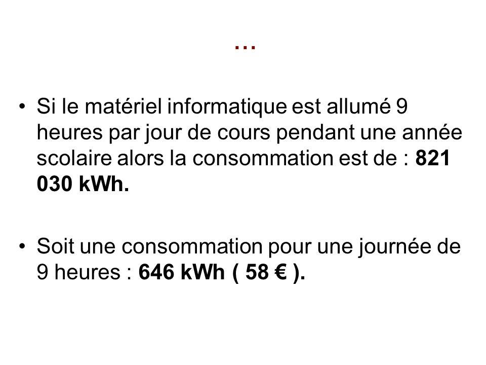 ... Si le matériel informatique est allumé 9 heures par jour de cours pendant une année scolaire alors la consommation est de : 821 030 kWh. Soit une