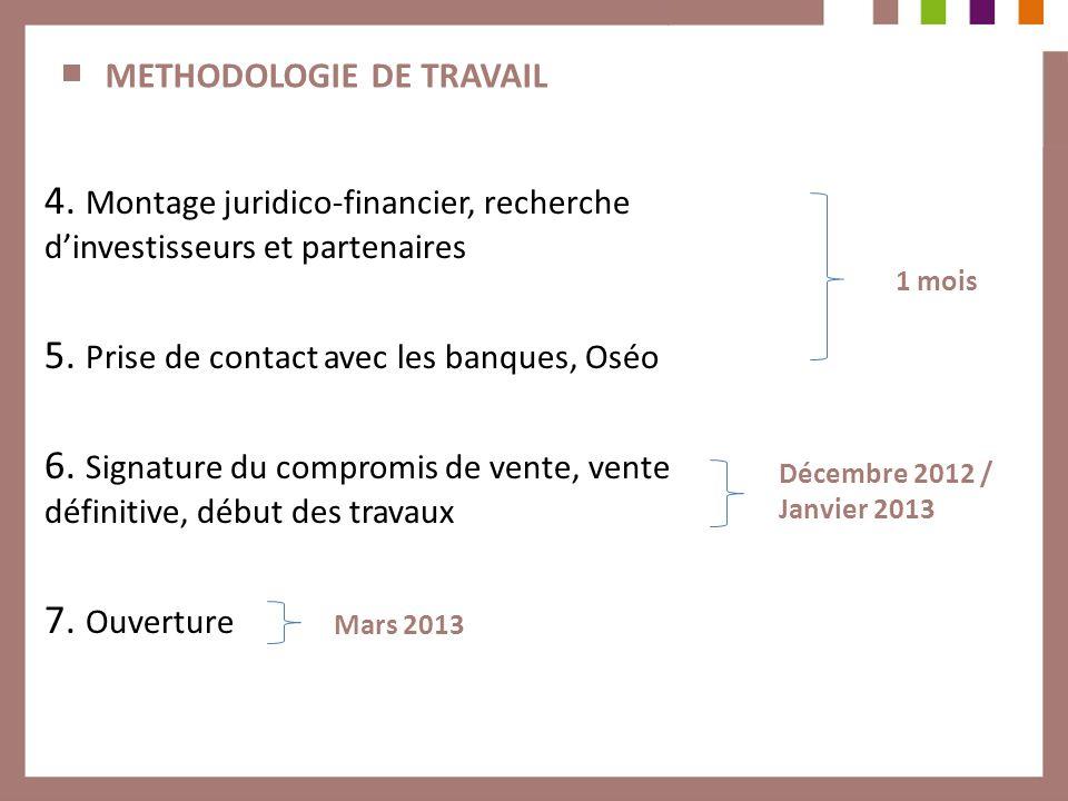 METHODOLOGIE DE TRAVAIL 4. Montage juridico-financier, recherche dinvestisseurs et partenaires 5. Prise de contact avec les banques, Oséo 6. Signature
