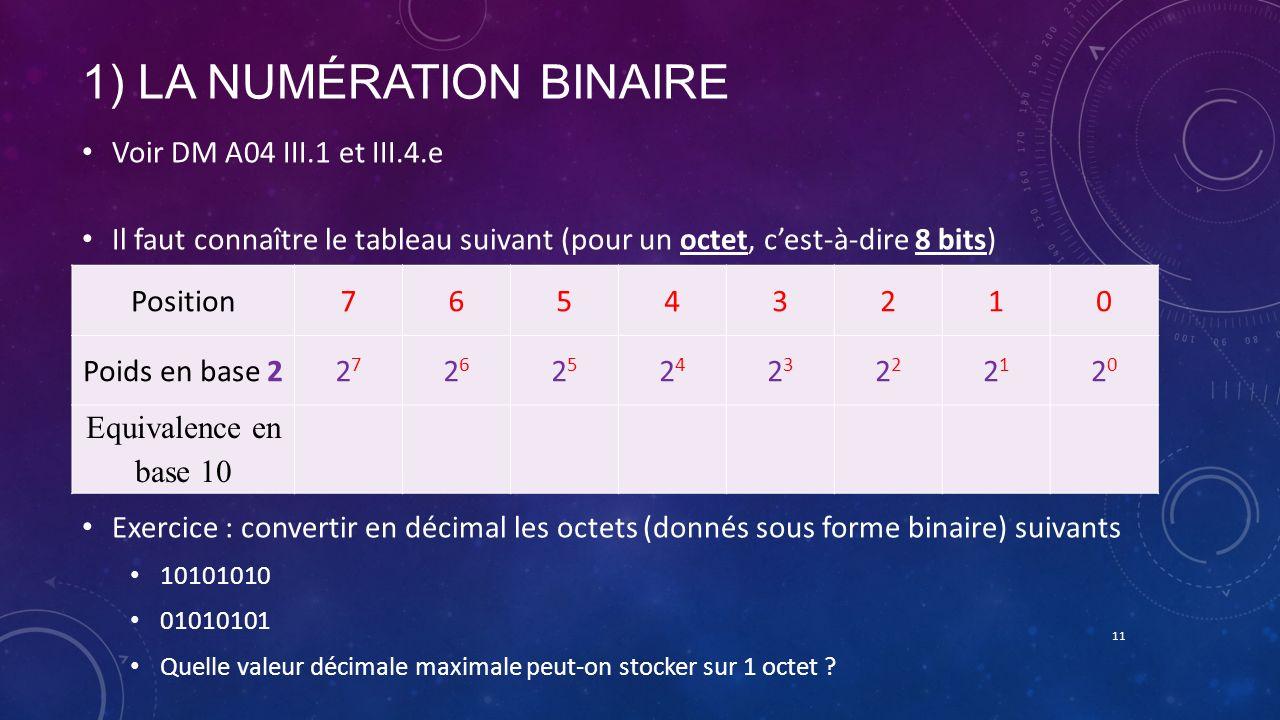 1) LA NUMÉRATION BINAIRE Voir DM A04 III.1 et III.4.e Il faut connaître le tableau suivant (pour un octet, cest-à-dire 8 bits) Exercice : convertir en