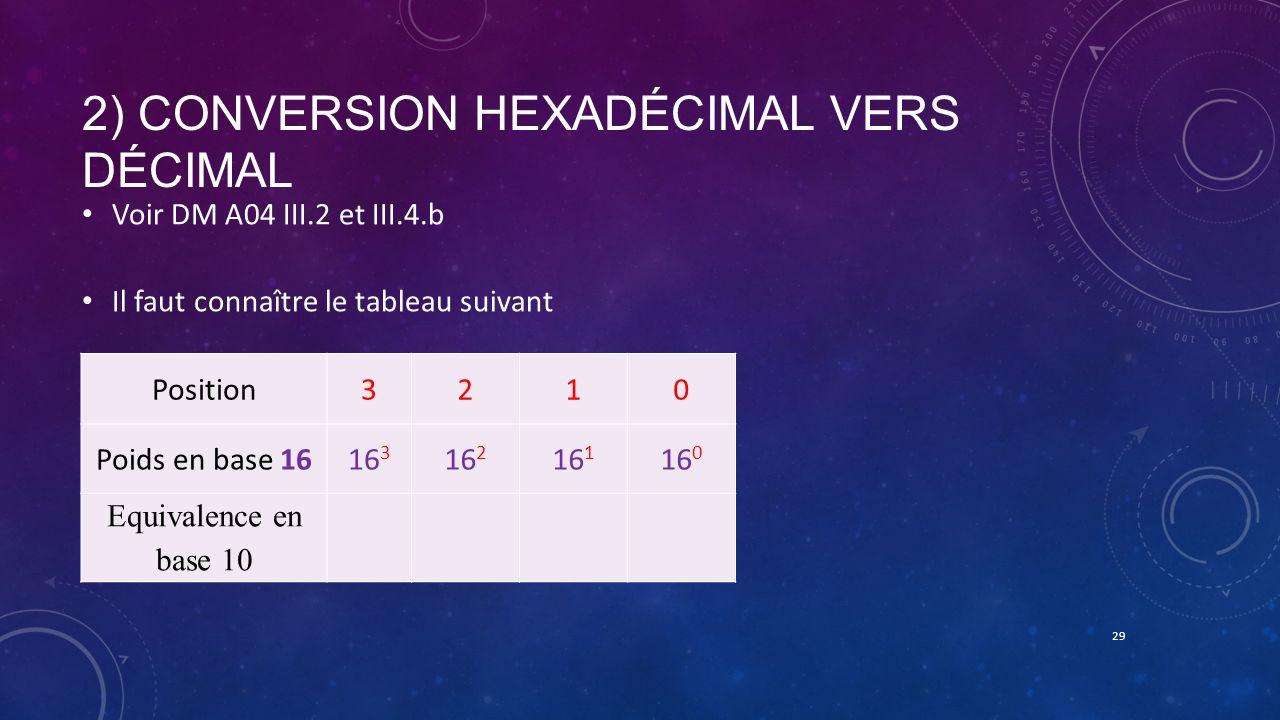 2) CONVERSION HEXADÉCIMAL VERS DÉCIMAL Voir DM A04 III.2 et III.4.b Il faut connaître le tableau suivant Position3210 Poids en base 1616 3 16 2 16 1 1