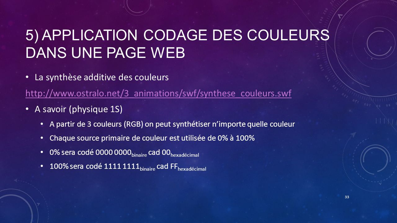 5) APPLICATION CODAGE DES COULEURS DANS UNE PAGE WEB La synthèse additive des couleurs http://www.ostralo.net/3_animations/swf/synthese_couleurs.swf A