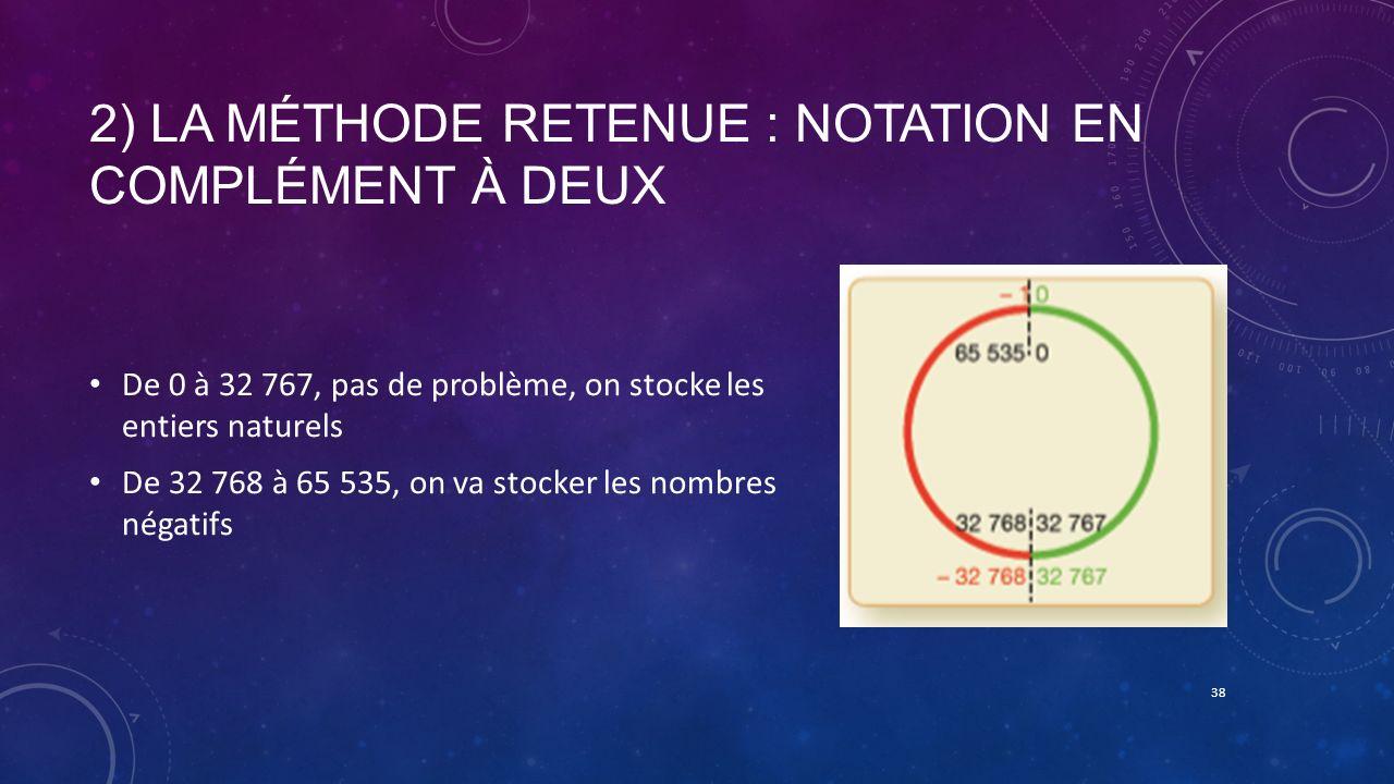 2) LA MÉTHODE RETENUE : NOTATION EN COMPLÉMENT À DEUX De 0 à 32 767, pas de problème, on stocke les entiers naturels De 32 768 à 65 535, on va stocker