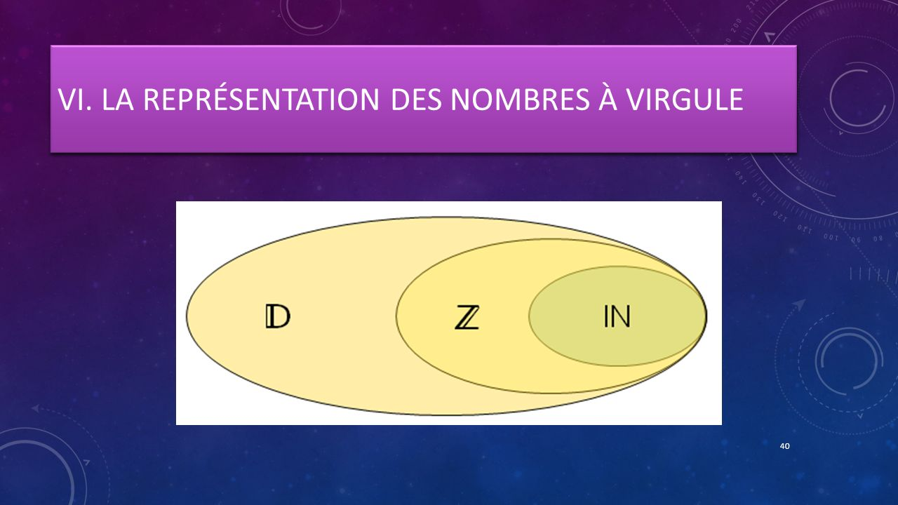 VI. LA REPRÉSENTATION DES NOMBRES À VIRGULE 40
