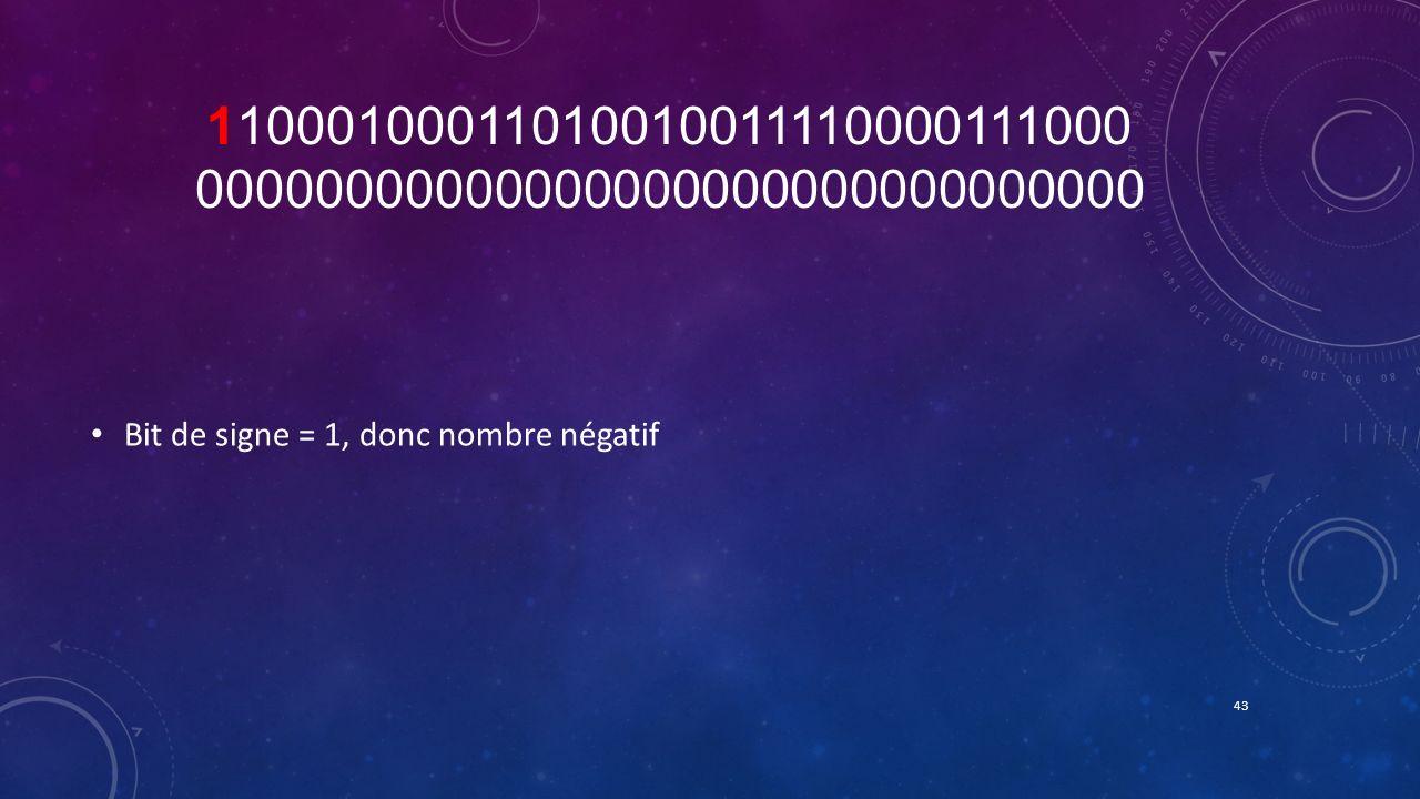 11000100011010010011110000111000 00000000000000000000000000000000 Bit de signe = 1, donc nombre négatif 43