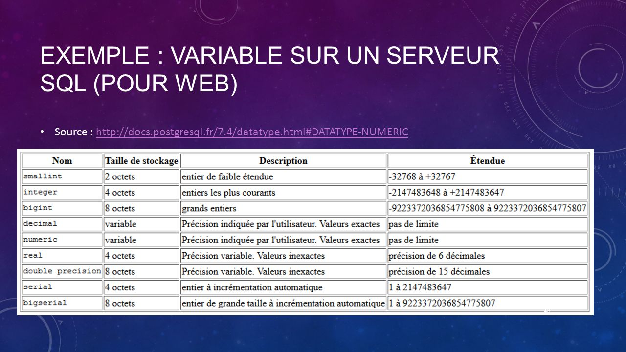 EXEMPLE : VARIABLE SUR UN SERVEUR SQL (POUR WEB) Source : http://docs.postgresql.fr/7.4/datatype.html#DATATYPE-NUMERIChttp://docs.postgresql.fr/7.4/datatype.html#DATATYPE-NUMERIC 48