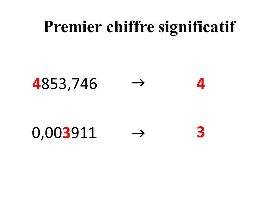 Premier chiffre significatif 4853,746 0,003911 44 3