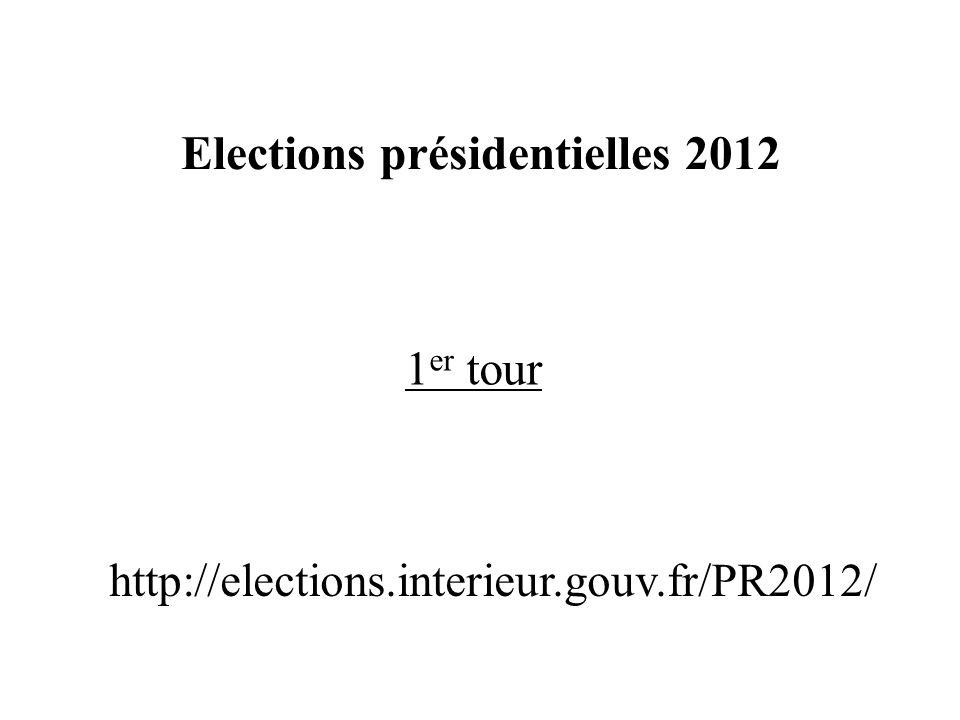 1 er tour Elections présidentielles 2012 http://elections.interieur.gouv.fr/PR2012/