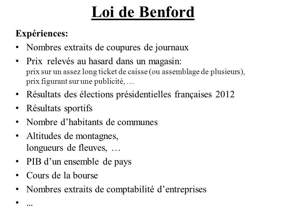 Loi de Benford Expériences: Nombres extraits de coupures de journaux Prix relevés au hasard dans un magasin: prix sur un assez long ticket de caisse (