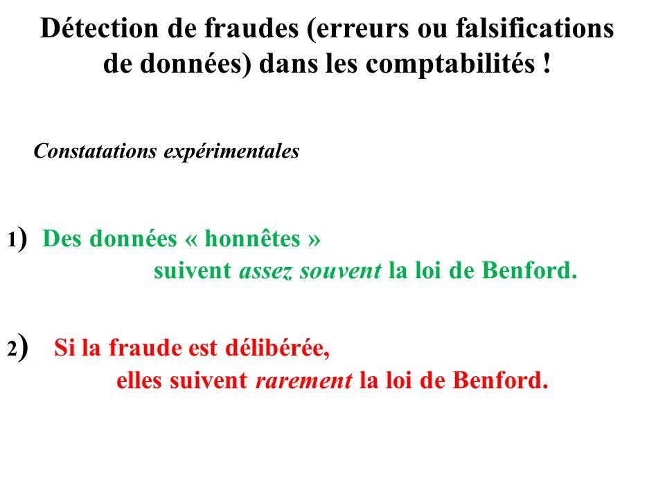 Détection de fraudes (erreurs ou falsifications de données) dans les comptabilités ! 2 ) Si la fraude est délibérée, elles suivent rarement la loi de