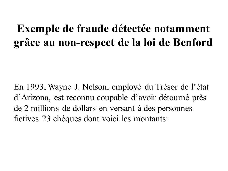 Exemple de fraude détectée notamment grâce au non-respect de la loi de Benford En 1993, Wayne J. Nelson, employé du Trésor de létat dArizona, est reco