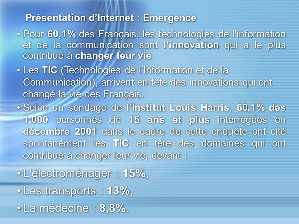 Présentation dInternet : Emergence Pour 60,1% des Français, les technologies de l information et de la communication sont l innovation qui a le plus contribué à changer leur vie.