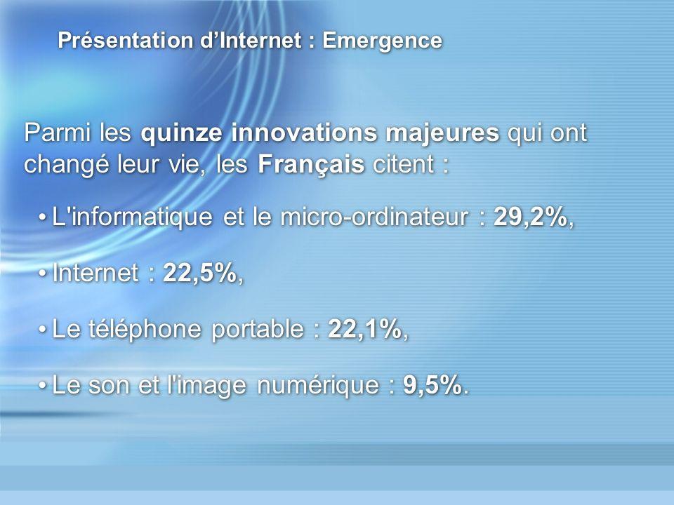 Présentation dInternet : Emergence L informatique et le micro-ordinateur : 29,2%, Parmi les quinze innovations majeures qui ont changé leur vie, les Français citent : Internet : 22,5%, Le téléphone portable : 22,1%, Le son et l image numérique : 9,5%.