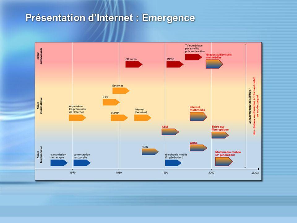 Présentation dInternet : Emergence