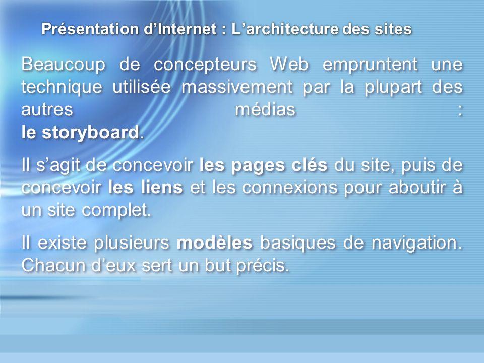 Présentation dInternet : Larchitecture des sites Beaucoup de concepteurs Web empruntent une technique utilisée massivement par la plupart des autres médias : le storyboard.